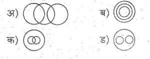 महाराष्ट्र पोलीस भरती प्रश्नपत्रिका