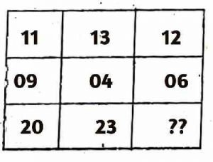 police bharti question paper 100 marks